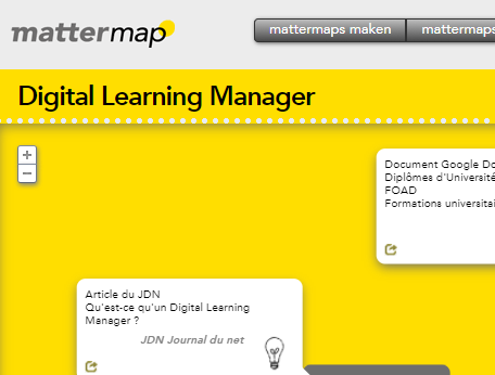 Mattermap Un Outil De Cartographie Original L Atelier Du Formateur