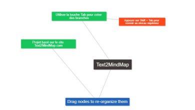 text2mindmap